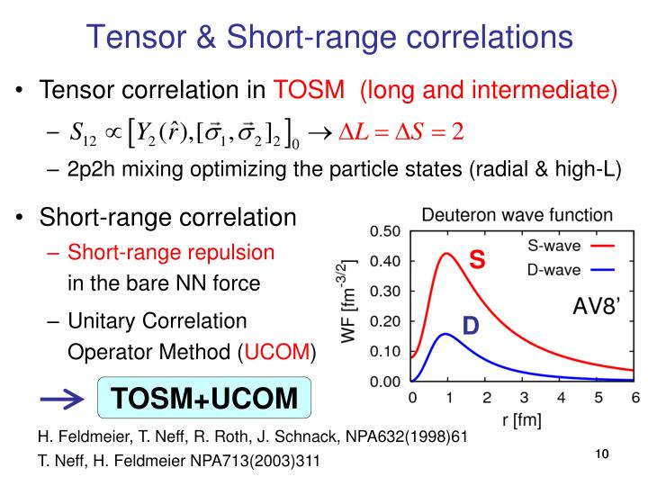 Tensor & Short-range correlations