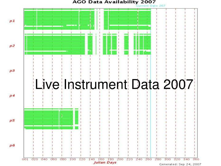 Live Instrument Data 2007