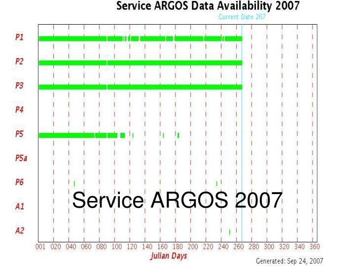 Service ARGOS 2007