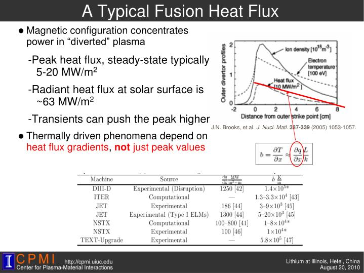 A Typical Fusion Heat Flux