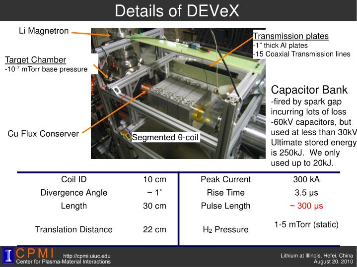 Details of DEVeX