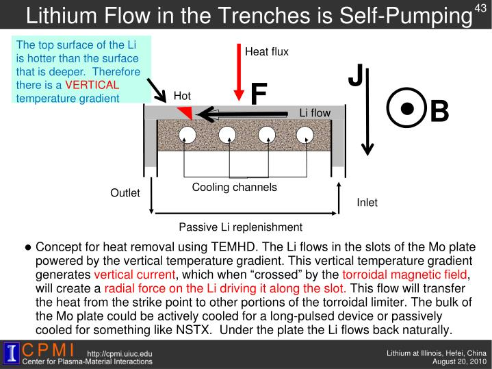 Lithium Flow in the Trenches is Self-Pumping