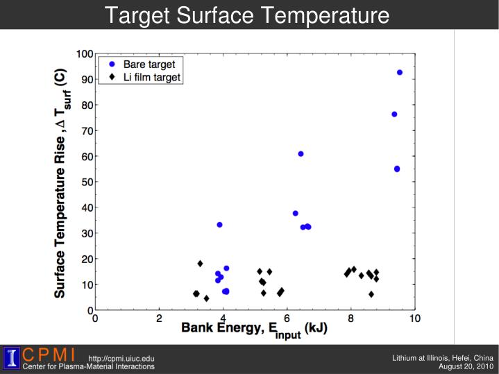 Target Surface Temperature