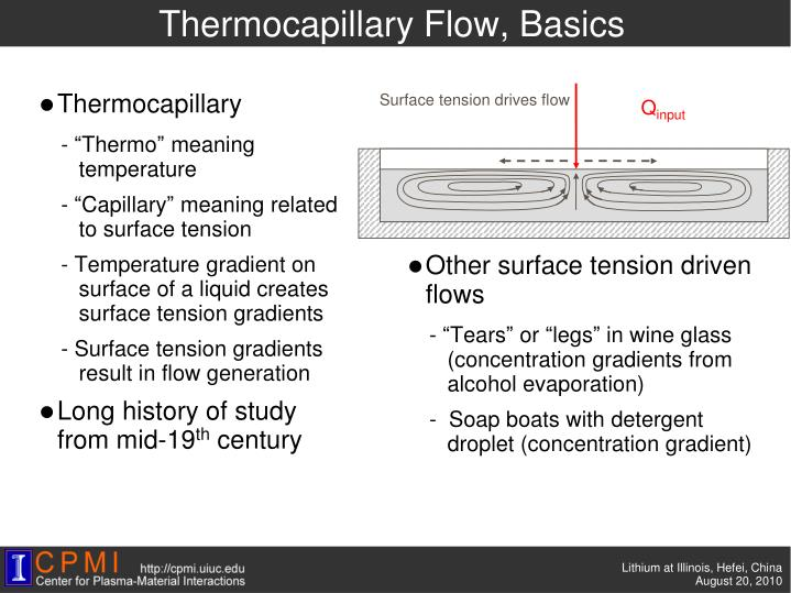 Thermocapillary Flow, Basics