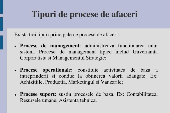 Tipuri de procese de afaceri