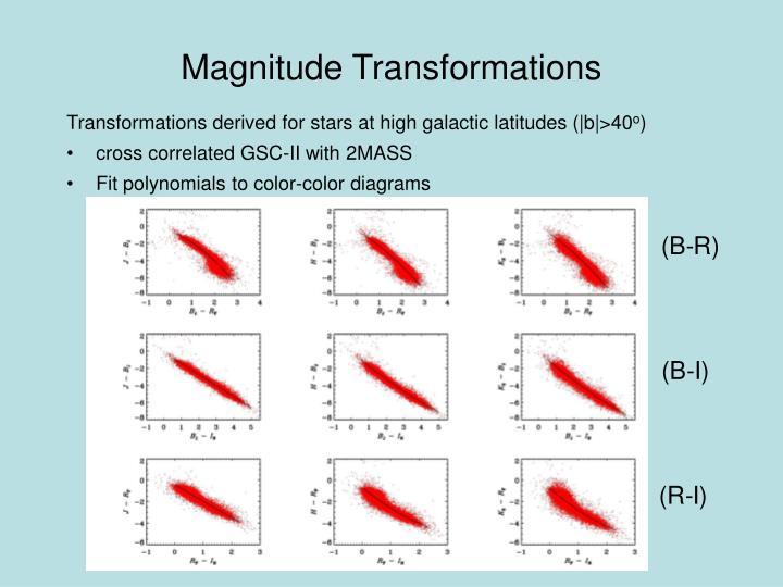 Magnitude Transformations