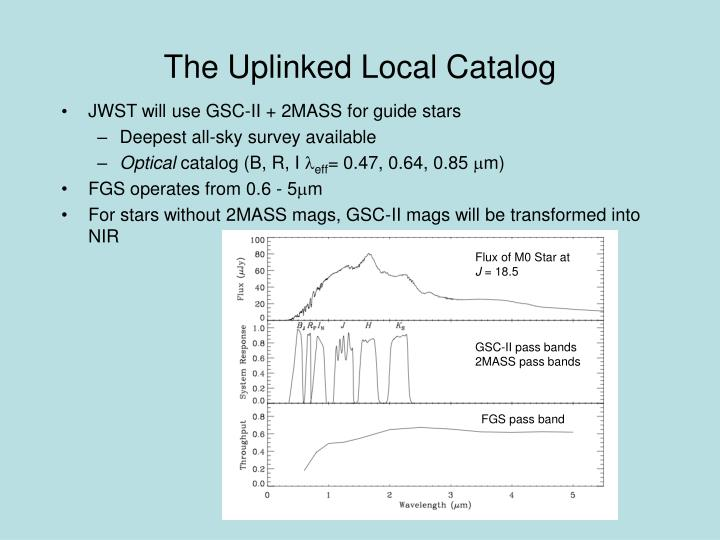 The Uplinked Local Catalog