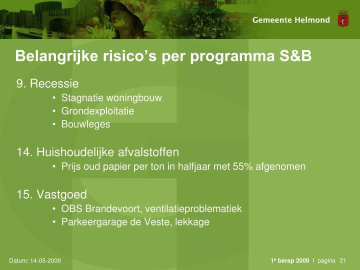 Belangrijke risico's per programma S&B