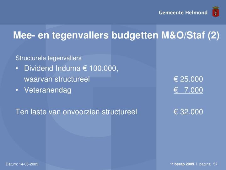 Mee- en tegenvallers budgetten M&O/Staf (2)