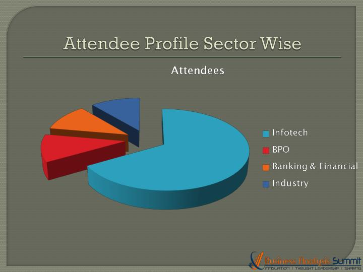 Attendee Profile Sector Wise