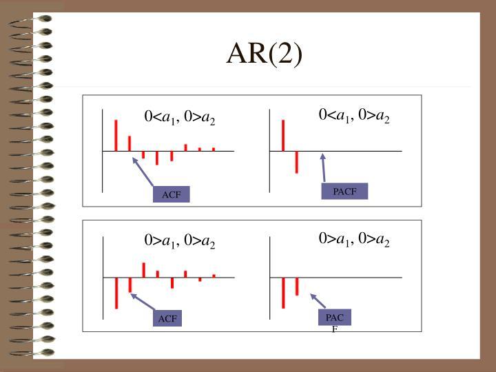 AR(2)