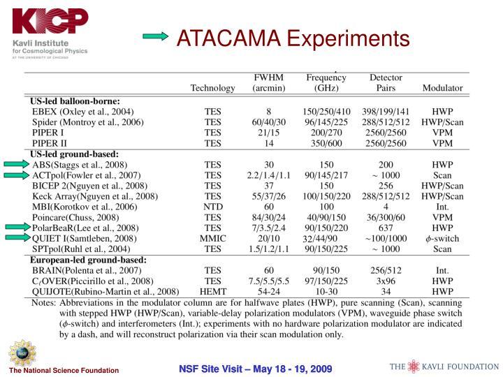 ATACAMA Experiments