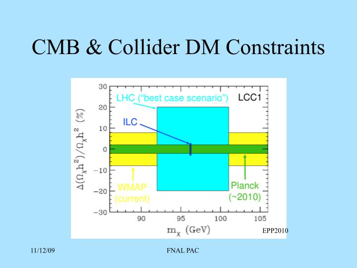 CMB & Collider DM Constraints