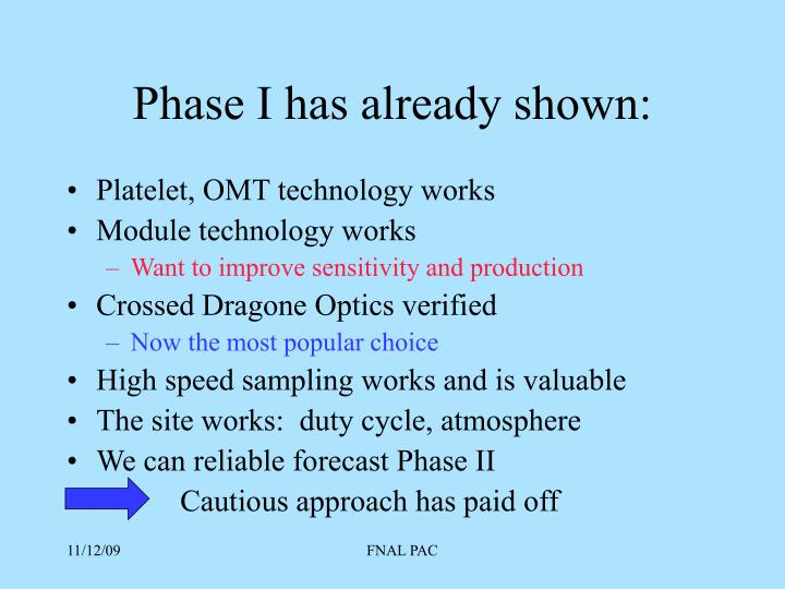 Phase I has already shown: