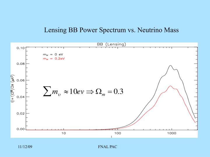 Lensing BB Power Spectrum vs. Neutrino Mass
