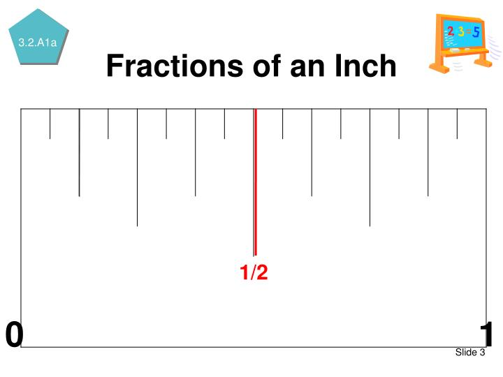 Fractions of an inch2