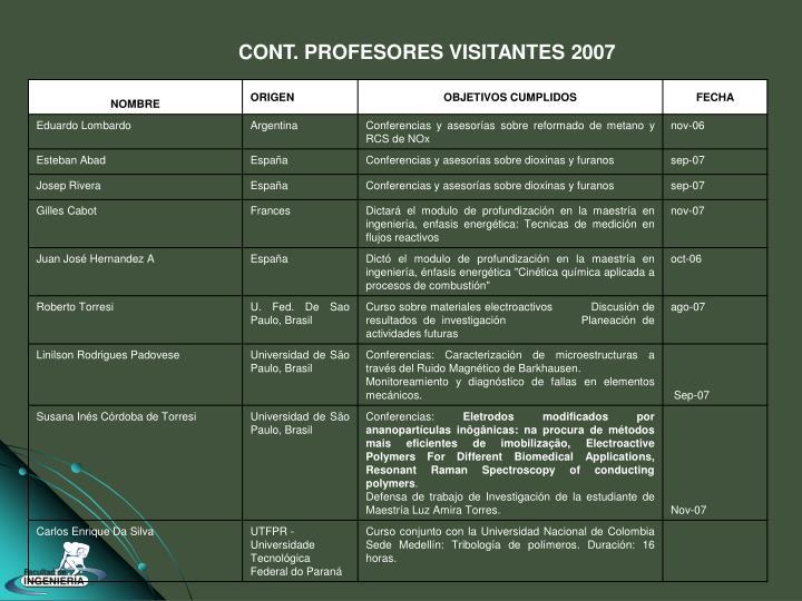 CONT. PROFESORES VISITANTES 2007