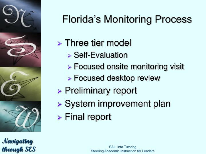 Florida's Monitoring Process