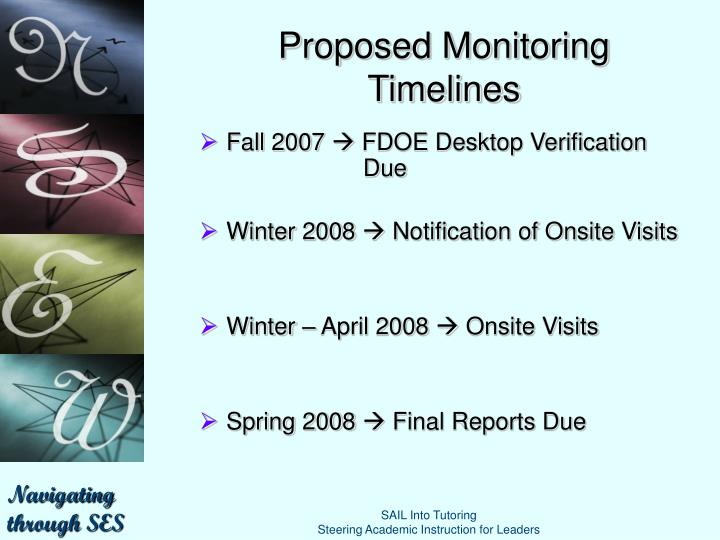 Proposed Monitoring Timelines