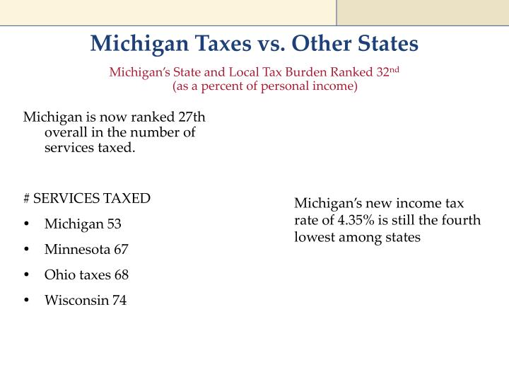Michigan Taxes vs. Other States