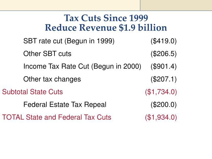 Tax Cuts Since 1999