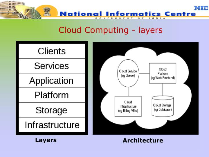 Cloud Computing - layers