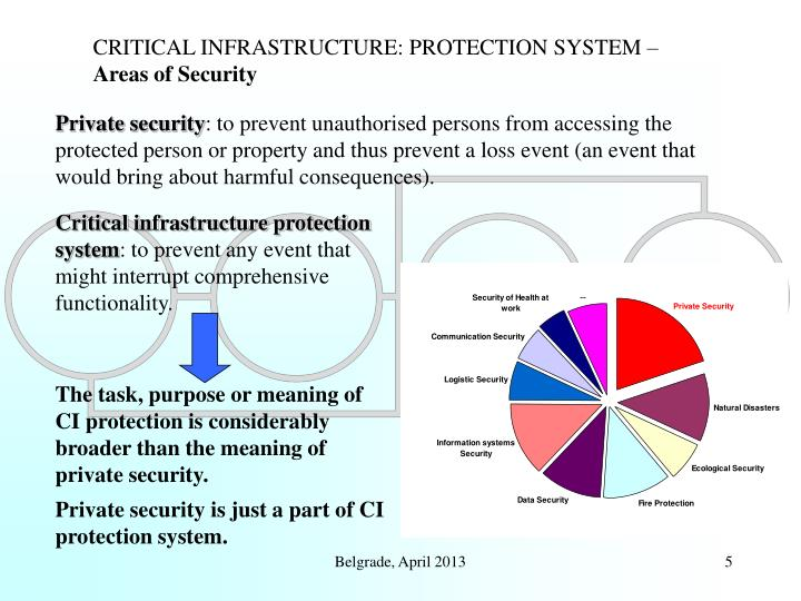The task, purpose or meaning of CI protection is considerably broader than the meaning of private security.