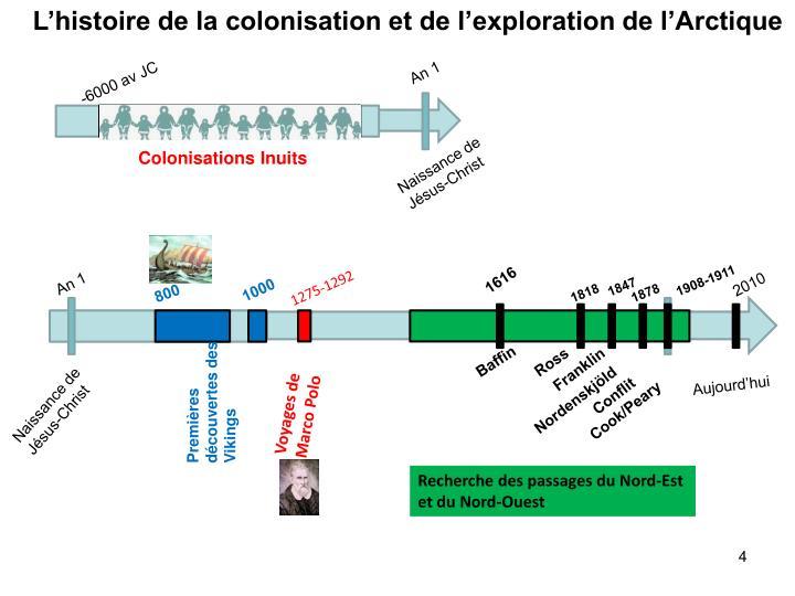 L'histoire de la colonisation et de l'exploration de l'Arctique