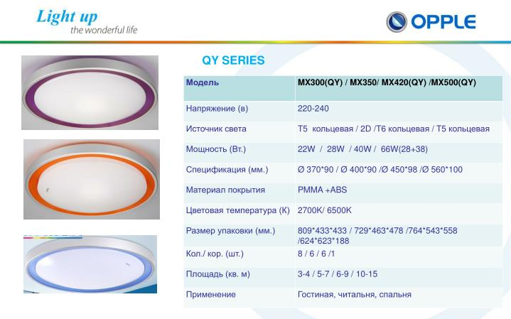 QY SERIES