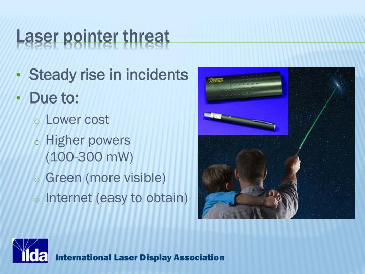 Laser pointer threat