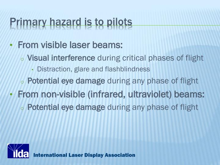 Primary hazard is to pilots