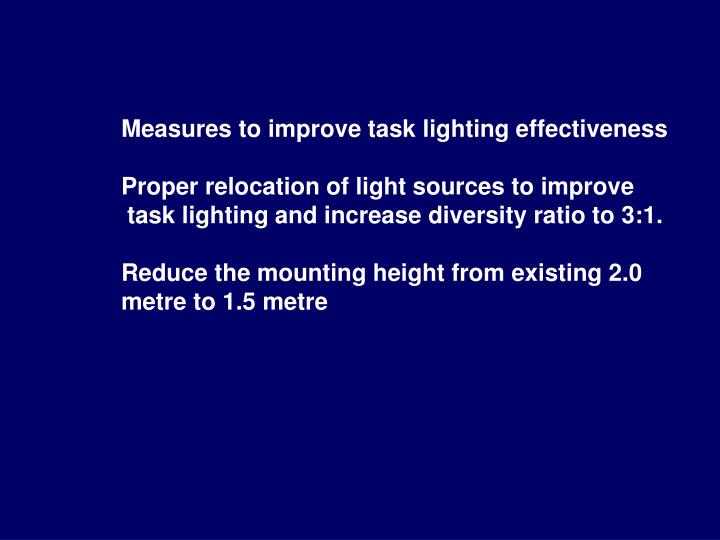 Measures to improve task lighting effectiveness