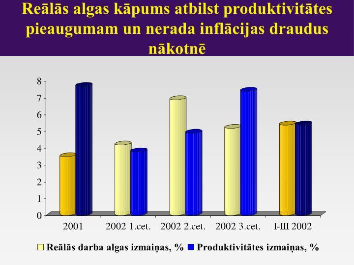 Reālās algas kāpums atbilst produktivitātes pieaugumam un nerada inflācijas draudus nākotnē