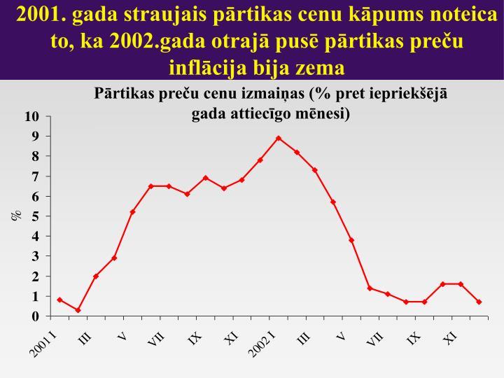 2001. gada straujais pārtikas cenu kāpums noteica to, ka 2002.gada otrajā pusē pārtikas preču inflācija bija zema
