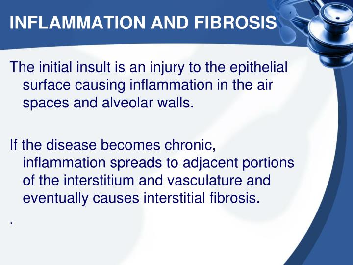 INFLAMMATION AND FIBROSIS