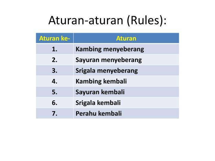 Aturan-aturan