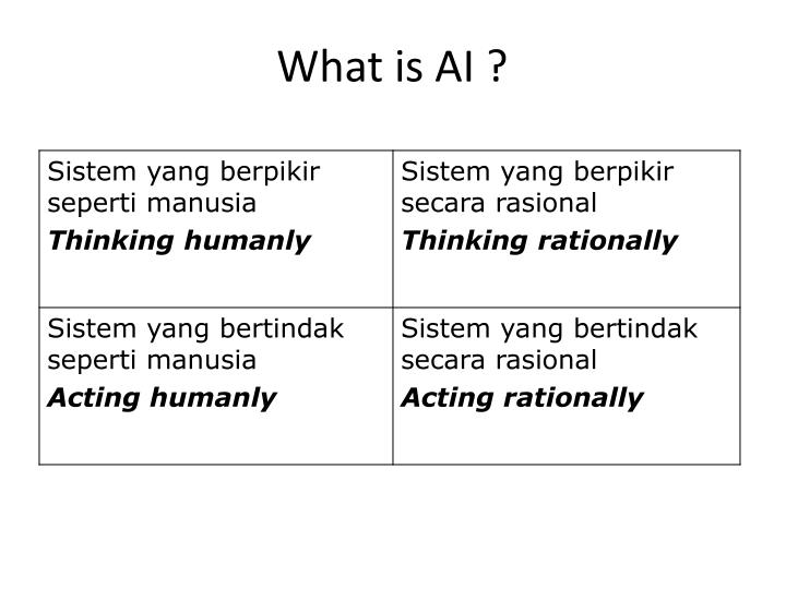 What is ai