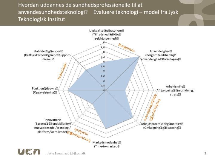 Hvordan uddannes de sundhedsprofessionelle til at anvendesundhedsteknologi? Evaluere teknologi – model fra Jysk Teknologisk Institut