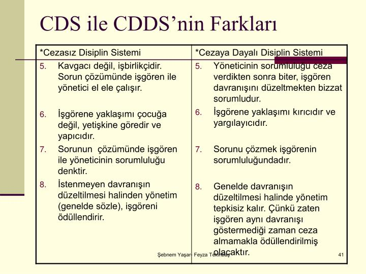 CDS ile CDDS'nin Farkları