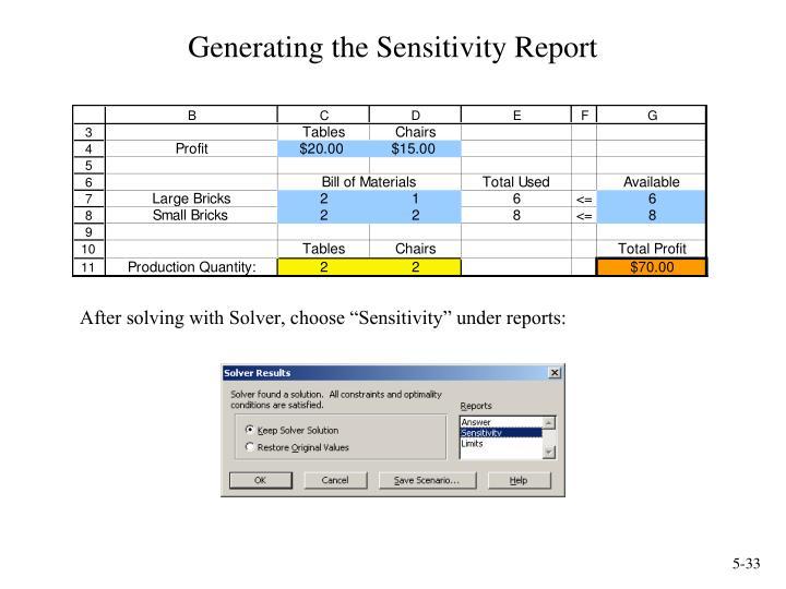 Generating the Sensitivity Report