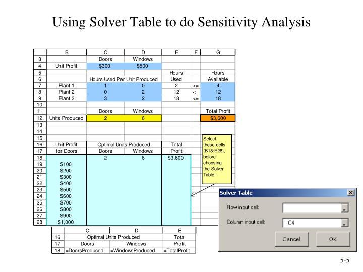 Using Solver Table to do Sensitivity Analysis