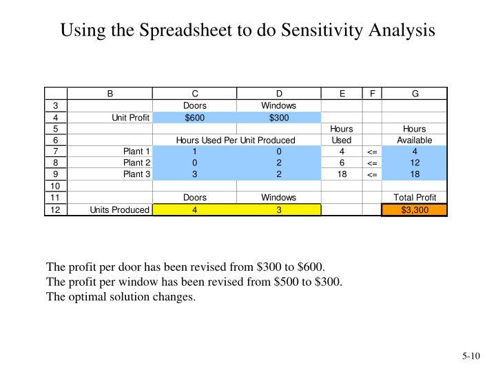 Using the Spreadsheet to do Sensitivity Analysis