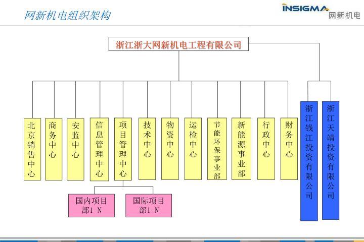 浙江浙大网新机电工程有限公司