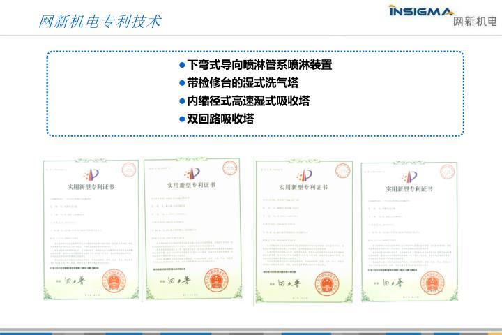 网新机电专利技术