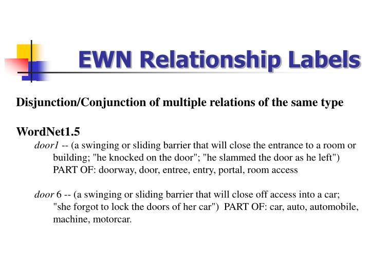 EWN Relationship Labels