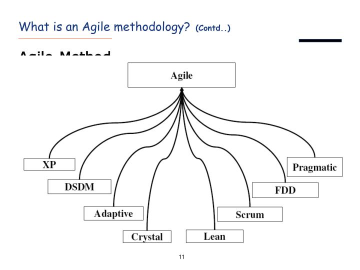 What is an Agile methodology?