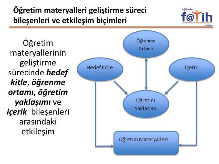 Öğretim materyalleri geliştirme süreci