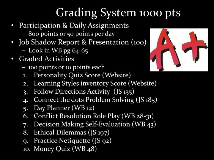 Grading System 1000 pts