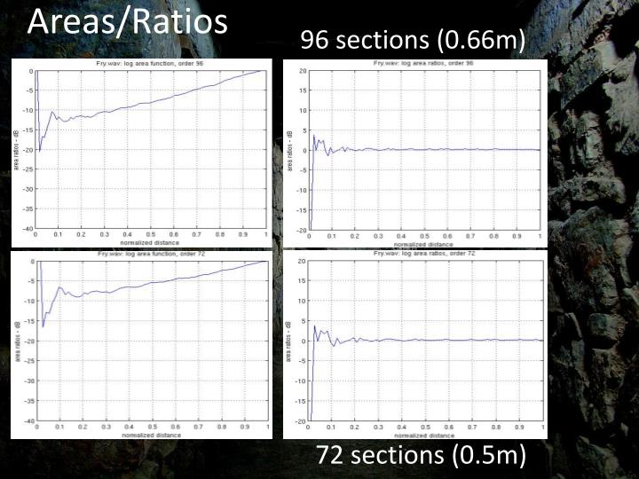 Areas/Ratios