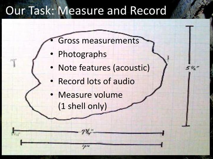Our Task: Measure and Record